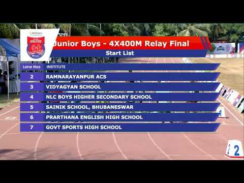 Junior Boys 4X400 Relay Final Reliance Foundation Youth National