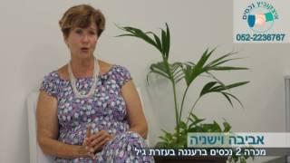 איצקוביץ נכסים רעננה, סרטון תדמית