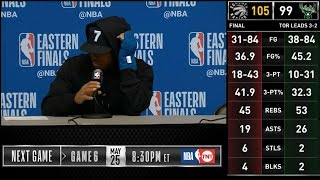 Kyle Lowry postgame reaction | Raptors vs Bucks Game 5 | 2019 NBA Playoffs