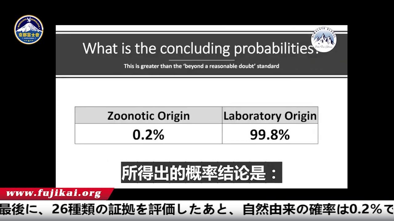 博士のStephen Quaye:ベイズ分析では、合理的な疑いを排除して、SARS-CoV-2は自然人獣共通感染症ではなく、実験室由来のものであると結論付けています