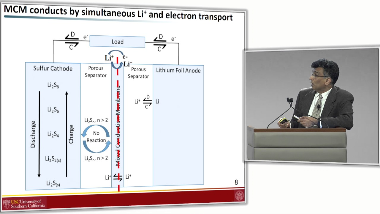 Sri Narayan - Advances in Suppressing the Polysulfide Shuttle in  Lithium-Sulfur Batteries