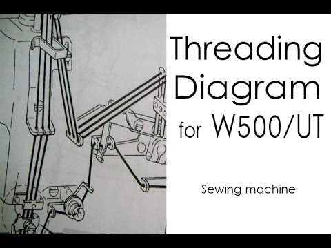 Threading Diagram for Pegasus W500 UT Atlaslevy Sewing