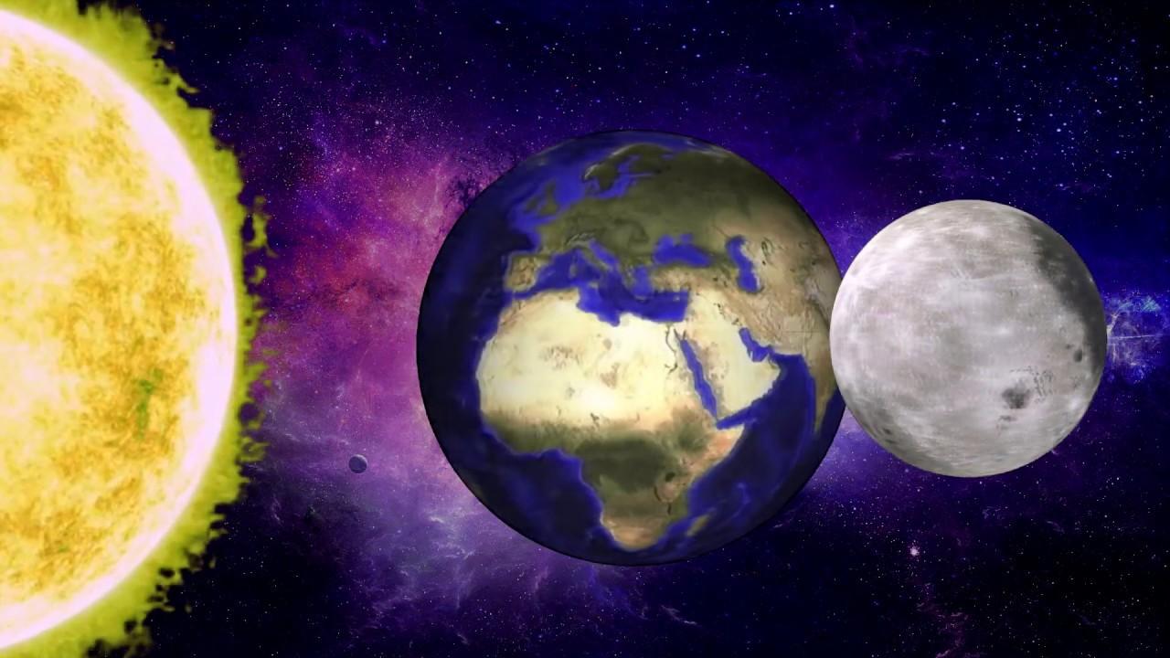 ความสัมพันธ์ระหว่างโลก ดวงจันทร์ และดวงอาทิตย์