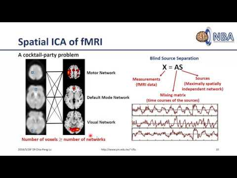 [2019.04.23 Lesson10-session1]Independent Component Analysis Of FMRI
