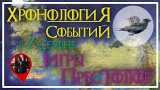 ПЕРЕМЕЩЕНИЯ ГЕРОЕВ В 7 СЕЗОНЕ ИГРЫ ПРЕСТОЛОВ!