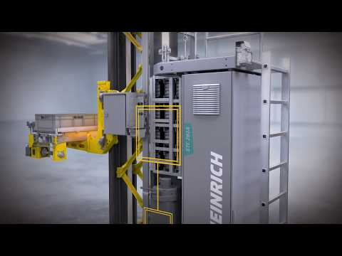Efficiency In Motion. Jungheinrich Miniload With Top Energy Efficiency