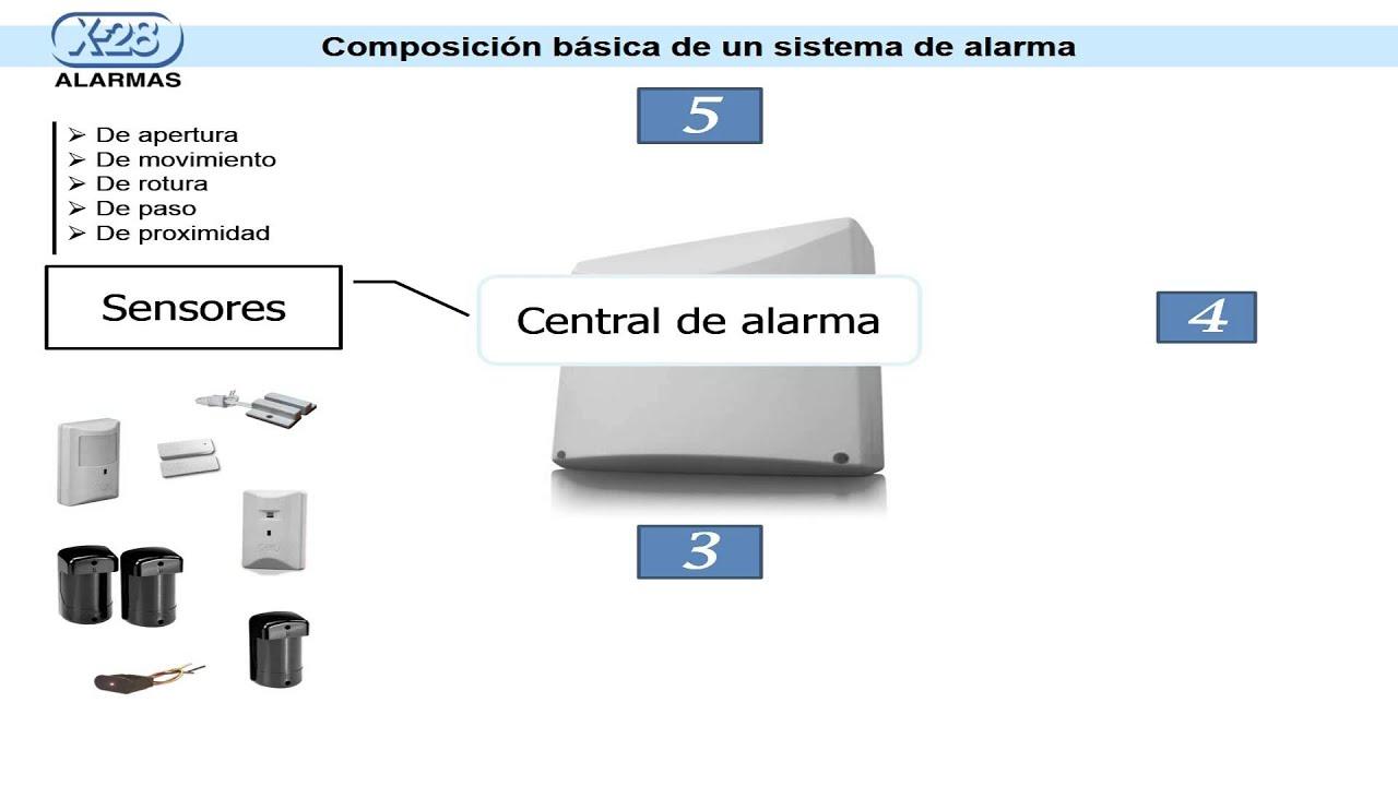 Alarmas para casas precios finest detalles de alarma casa hogar negocio gsm inalambrica movil - Alarmas para casa precios ...