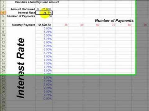 Видео Consolidation loan