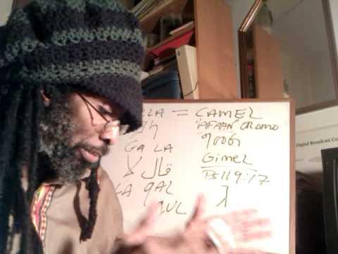 Metaphysical Bible Interpretation of the CAMEL [GIMEL] | John the Baptist | Comparison to Jews