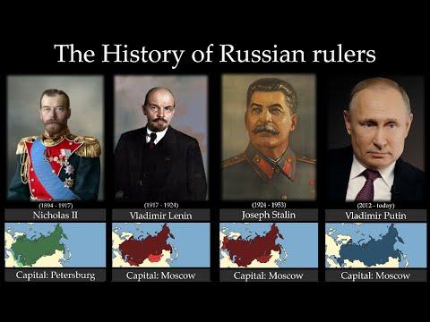 History Timeline Of Rulers Of Russia История Правители Россий