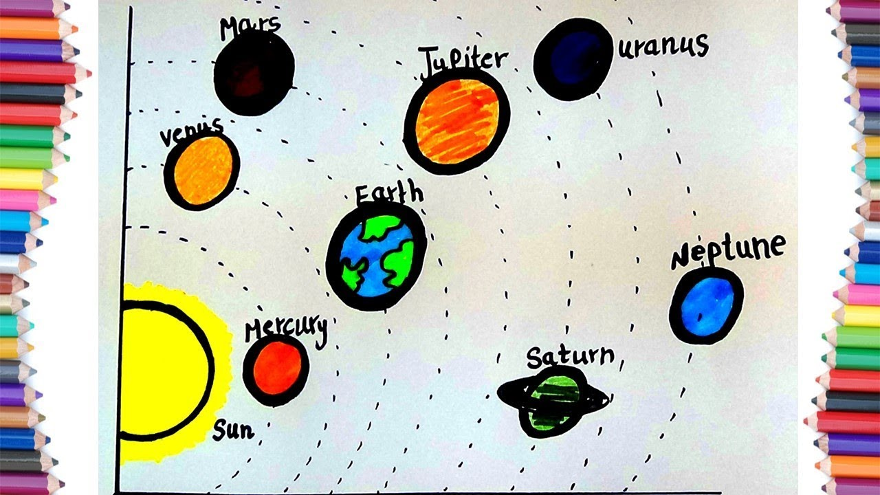 how to draw solar system for kids how to draw planets for kids [ 1280 x 720 Pixel ]