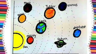 HOW TO DRAW SOLAR SYSTEM FOR KIDS-HOW TO DRAW PLANETS FOR KIDS