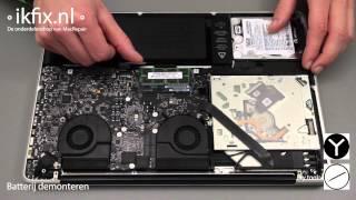 Macbook Pro Unibody RAM geheugen uitbreiden/vervangen