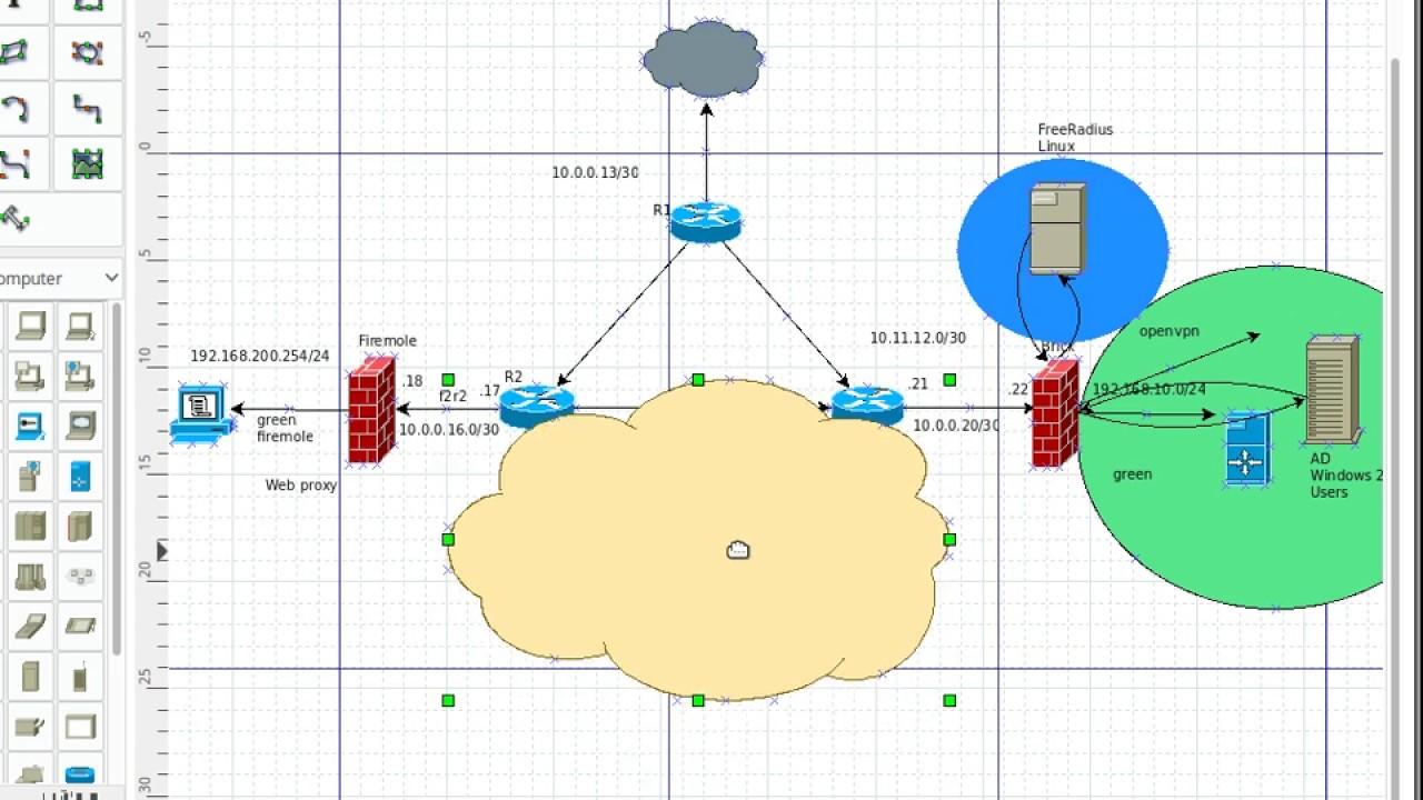 8 # - Firewall Opnsense - VPN IPSEC Site2Site entre OpnSense Serie II