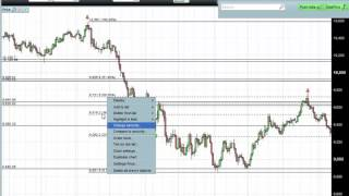 Using Fibonacci to Trade Forex and Indices - Beginner/Intermediate