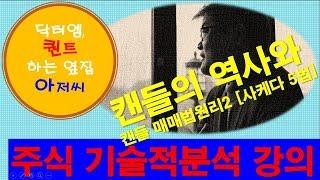 [유투브 주식강의] 캔들의 역사와 기술적분석 part …