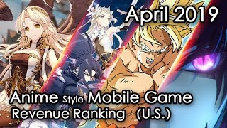 Apr.2019 Anime Mobile Game Revenue Review (U.S. Region)