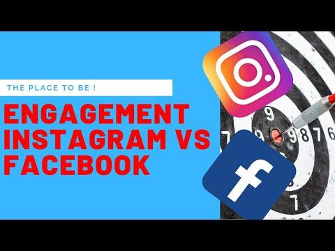 Facebook vs Instagram : Quel réseau social génère le plus d'engagement pour le Business en ligne