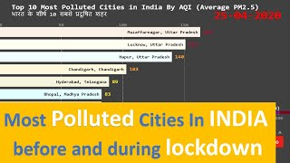 Most Polluted Cities in India before and during lock down | most polluted Indian cities