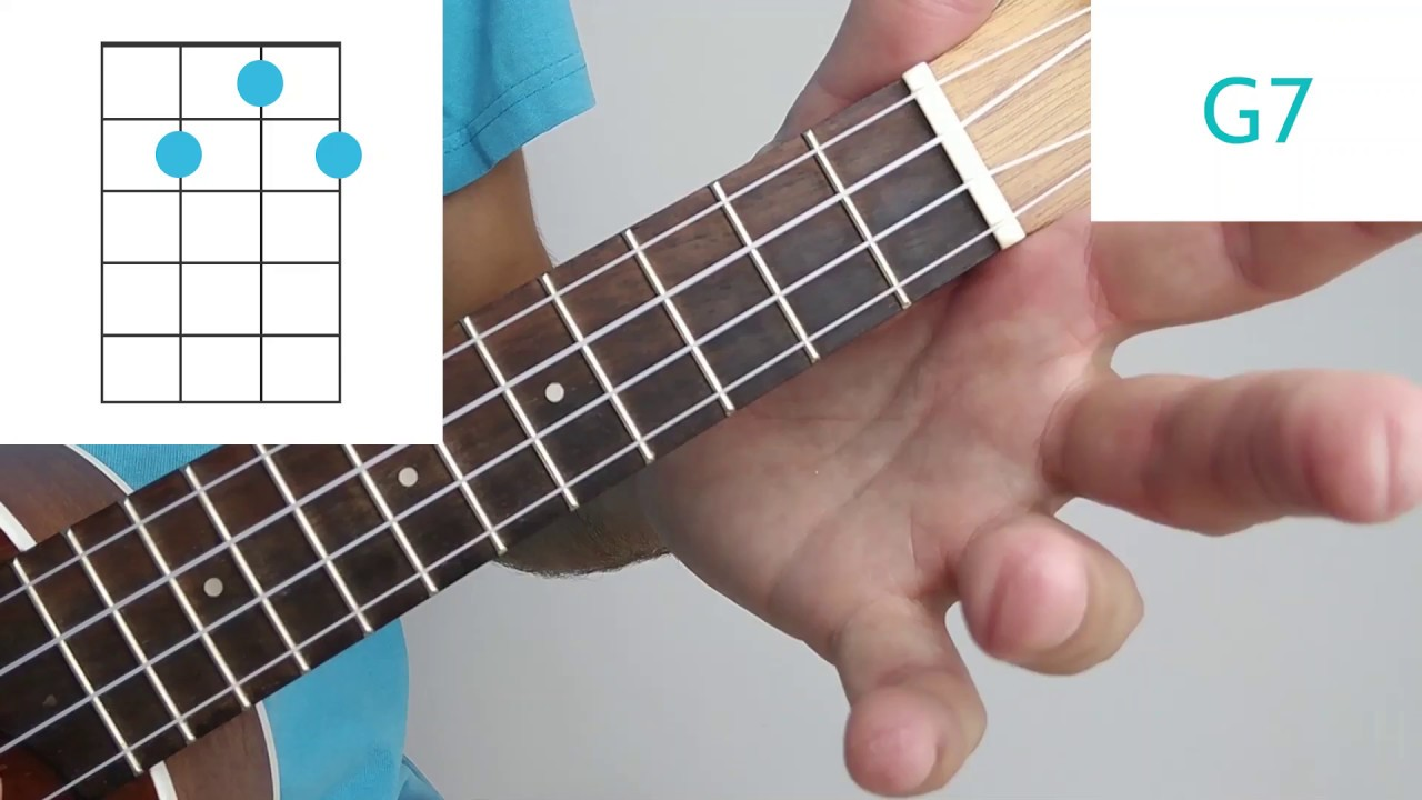 🎸ACCORD UKULELE G9 / Sol9 / Sol 9ème : teacher easy chords uke