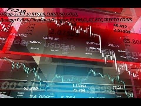 Обзор-21.09.18 RTS,BR,EUR/USD,GOLD, Доллар Рубль,Сбербанк,Газпром,ES,YM,CL,GC,BTC,CRYPTO COINS