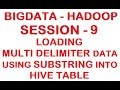 Loading Multi delimiter data using Substring into HIVE table - Bigdata - Hadoop Tutorial - Session 9