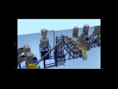 Proceso de separación, molido, secado y pelletiación del reciclaje del plástico. HENGSHENG
