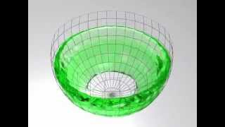 Tangential Force (centrifugal motion) on Fluid Demonstration III