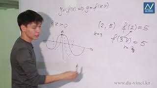 10 класс, 18 урок, Построение графика функции y=f(kx)