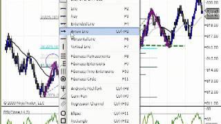 Learn the SECRET to trading Fibonacci - RUPEEDESK.flv