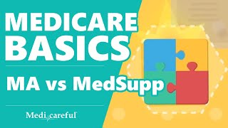What's the Difference Between Medicare Supplements & Medicare Advantage? ǀ Medicare Basics