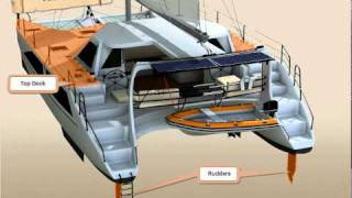 How To Sail -boat Hull Animation Nomenclature Parts