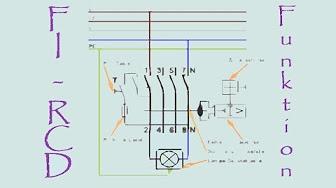 fi schutzschalter funktion aufbau installation fehlerstromschutzschalter rcd schalter. Black Bedroom Furniture Sets. Home Design Ideas