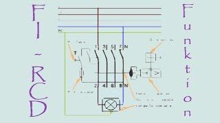 Info // RCD - FI Fehlerstromschutzschalter (Residual Current protective Device)