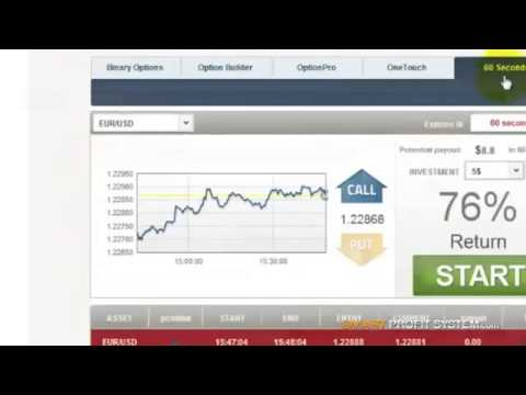 Trade Foreign Exchange Forex Options Online Successfully With 60 Second Profit Strategy