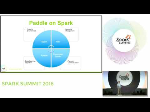 Scalable Deep Learning Platform On Spark In Baidu