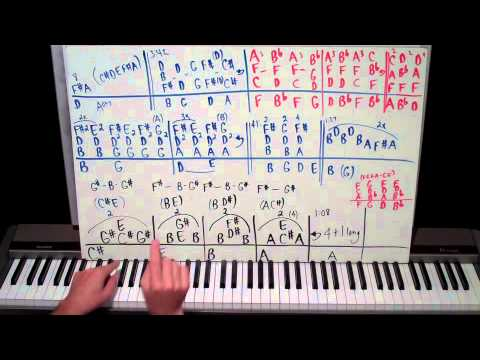 Counting Stars Onerepublic Piano Cover Letters Ibov