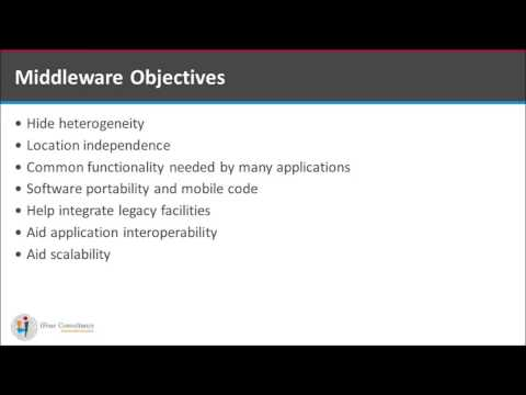 An introduction to Middleware
