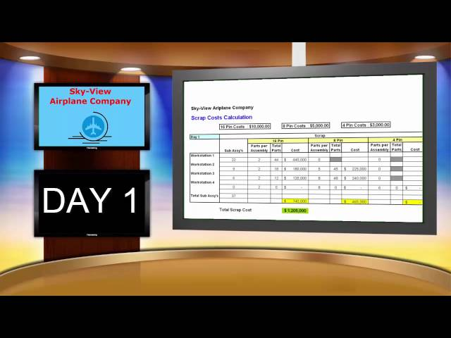 SIMULATION Day 1 (Part B) – Scrap Cost Calculations - M02S11