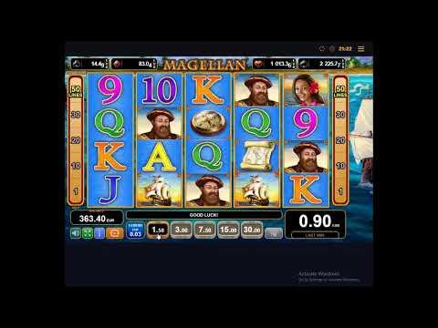 Cum Să Câștigi Sloturile | Cazinou Bitcoin fără bonus de depozit și sloturi online