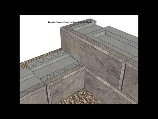Installation InstructionsReCon Retaining Walls