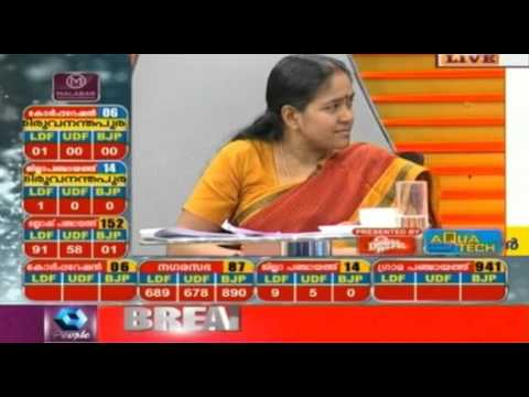Mayor Candidate Jayan Babu Loses At Trivandrum Corporation