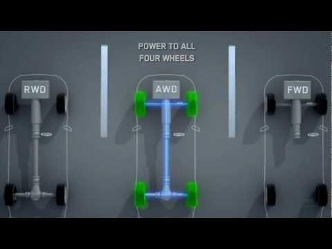 Symmetrical All-Wheel Drive | Subaru Australia