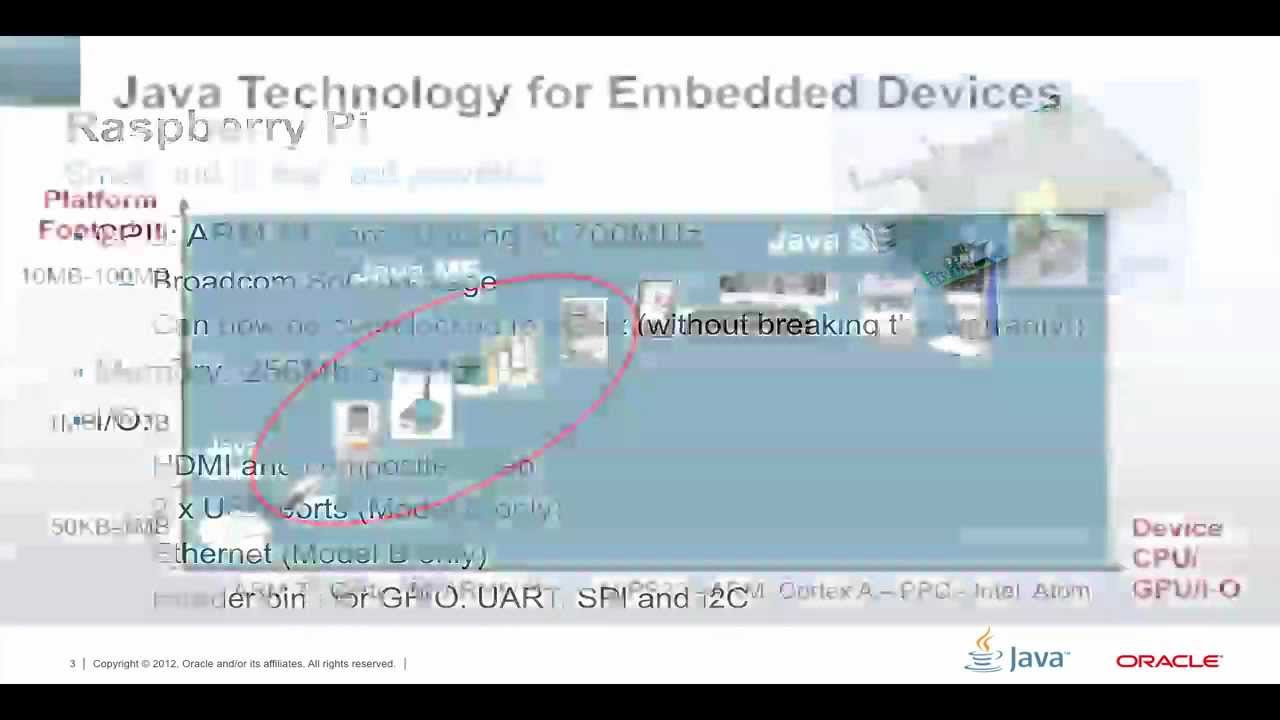Getting started with oracle java me embedded and raspberry pi youtube getting started with oracle java me embedded and raspberry pi baditri Gallery
