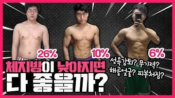 체지방 26%에서 6%가 되면 일어나는 일/ Things happen  body fat 26% falls to 6%