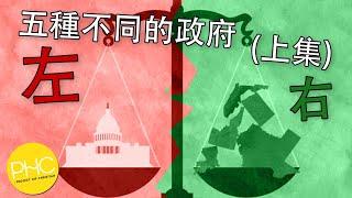 政治左與右 - 五種不同的政府制度 (上) 君主專制 寡頭專制 無政府 | PHC