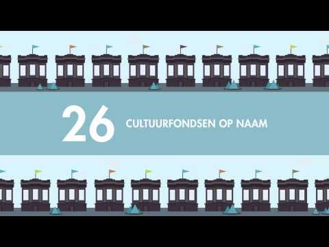 Jaarverslag 2013   Cultuurfonds
