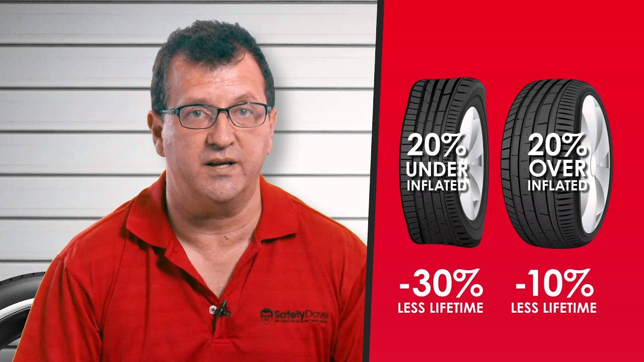why use a tyre pressure monitoring system or tpms safe t tyre