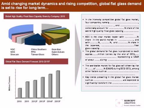 Flat Glass Market   Sample ppt