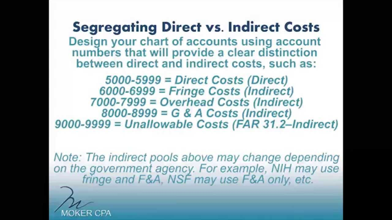 SBIR Accounting: Segregating Direct vs. Indirect Costs - YouTube